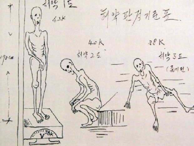 North Korean Defector Draws Gruesome Pictures Of Life In The GulagRead more: http://www.businessinsider.com/north-korean-gulag-concentration-camp-pictures-2012-6?op=1#ixzz2NKnVXrZ5